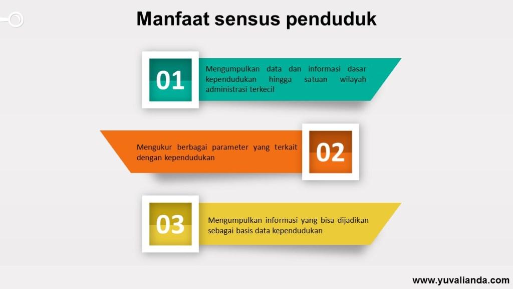 manfaat-sensus-penduduk