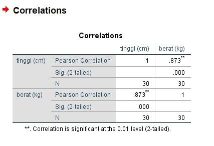 analisis-korelasi-untuk-2-variabel