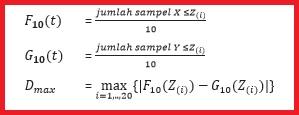 fungsi-empiris-distribusi