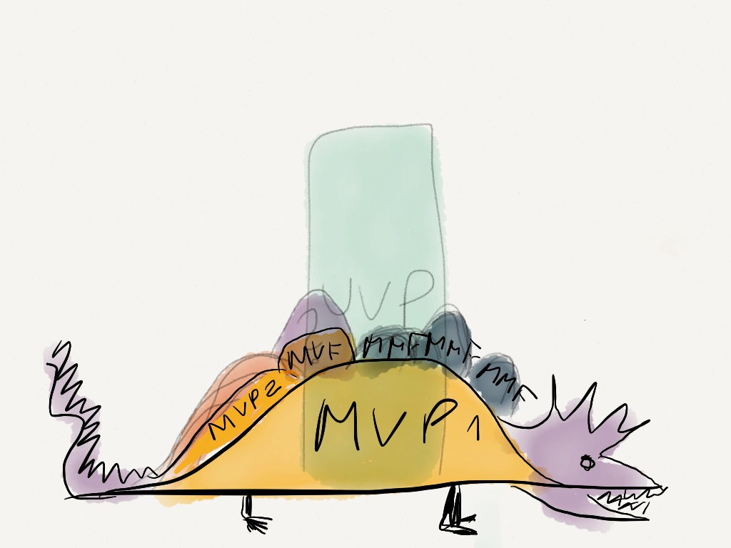 Explaining MVPs, MVFs, MMFs via the Lean/Agile Requirements Dinosaur