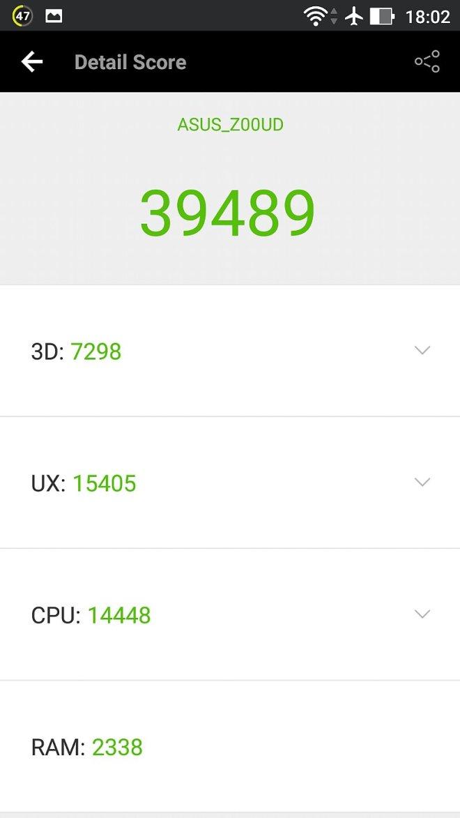Android6.0.1化後のAntutuベンチマークの結果