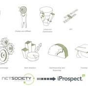 Netsociety - Services