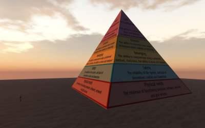 Las necesidades básicas y superiores según la pirámide de Abraham Maslow.