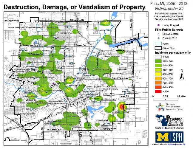 Destruction, Damage, or Vandalism of Property; Victims under 25 (2005-2012)