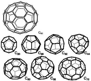 Struktura některých fullerenů