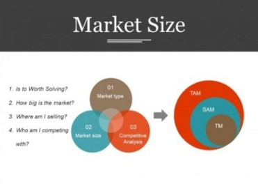 ZN Blog Start Up valuation blog market size 022020