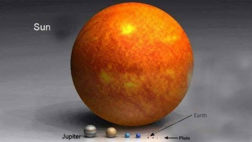 Arcturus is one of the brightest stars in the sky, and you can see that size is one reason why in comparison to our sun. Notice that Earth isn�t even visible at this scale, and Jupiter, the giant among planets in our system, is just a single pixel o