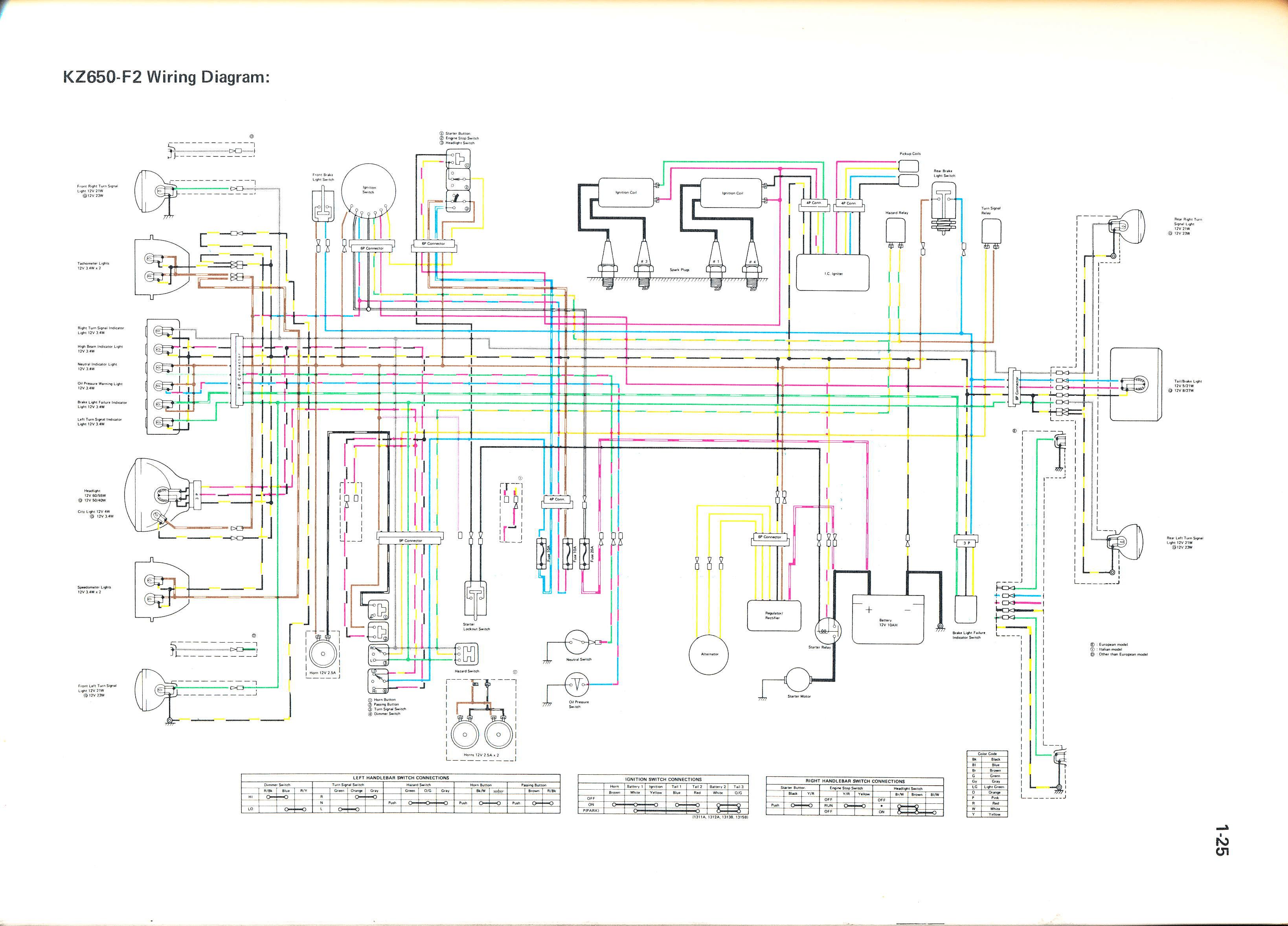 01 Honda 400ex Colored Wiring Diagram