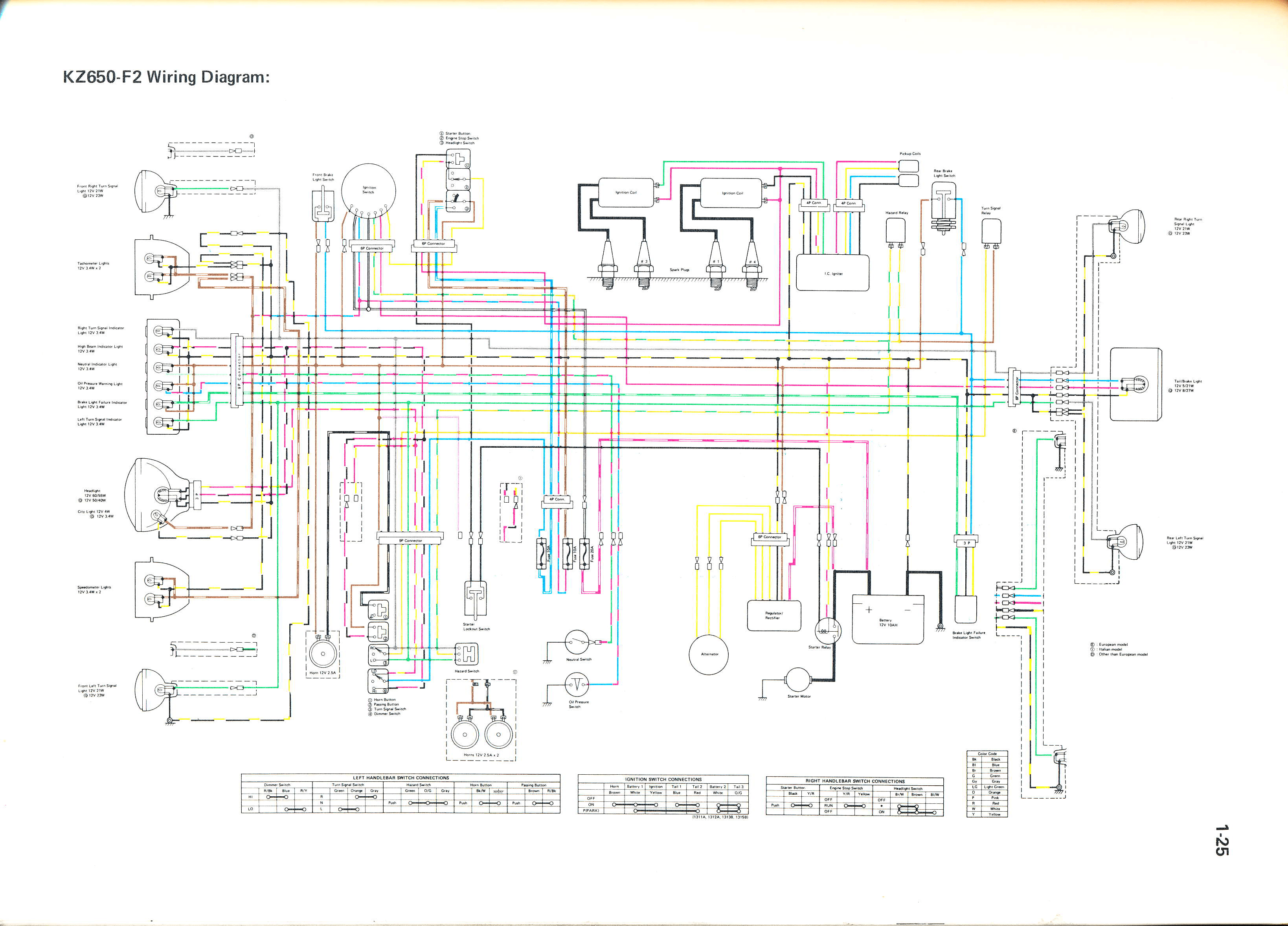 OEM Service Manual KZ650 F2?resize\\\=665%2C478 2001 honda 400ex wiring diagram tamahuproject org honda 400ex wiring schematic at gsmx.co