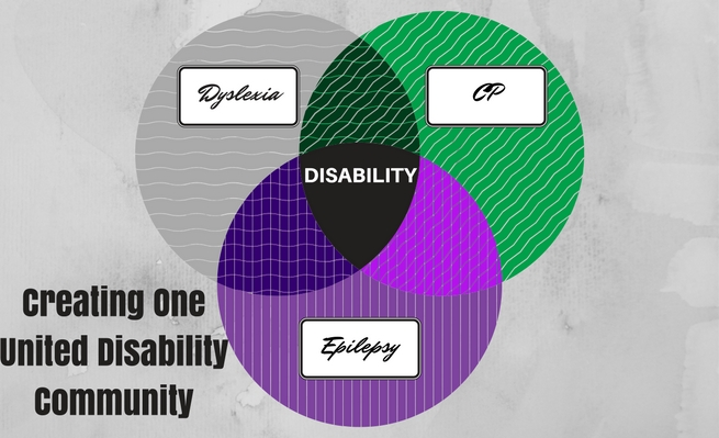 Creating One United Disability Community