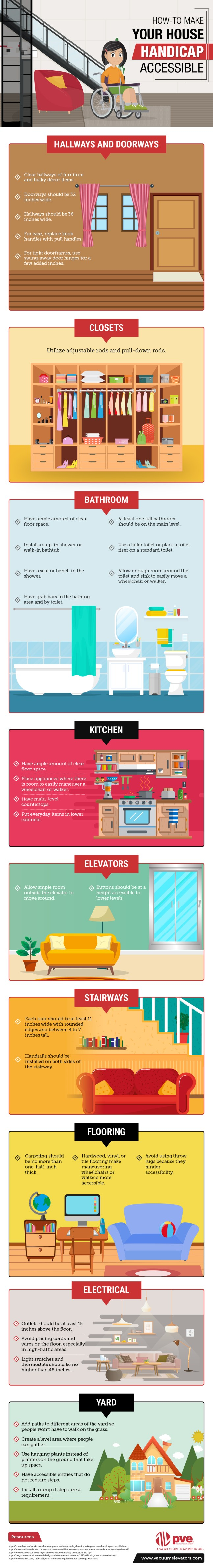 Pneumatic Vacuum Elevators's infographic on how to make your home accessible.