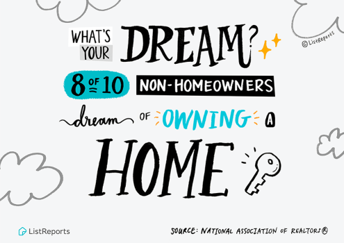 Dream of owning a home?