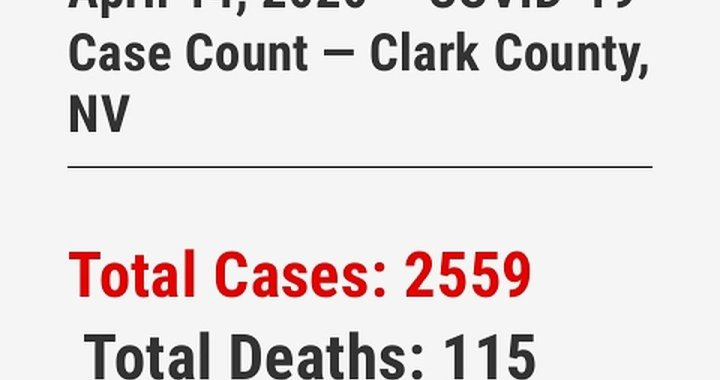 News Update: Clark County, NV: COVID-19 Information; Positive Cases: 2,559 and Deaths: 115.