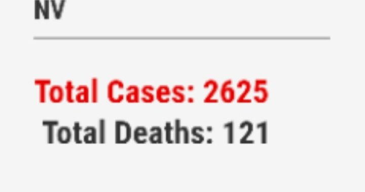 News Update: Clark County, NV: COVID-19 Information; Positive Cases: 2,625 and Deaths: 121.