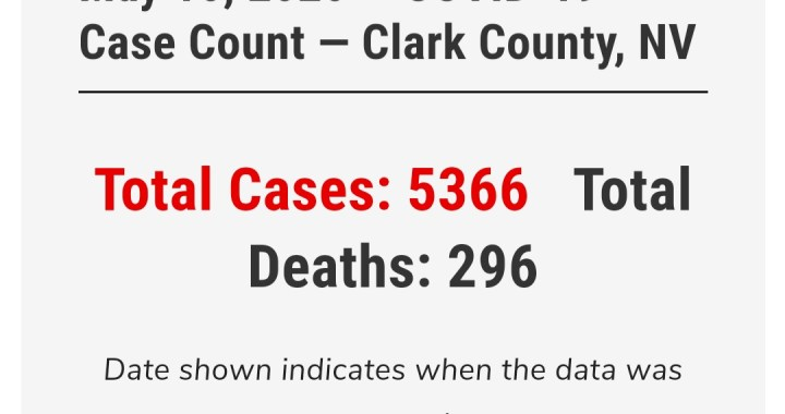 News Update: Clark County, NV: COVID-19 Information; Positive Cases: 5,366 and Deaths: 296.