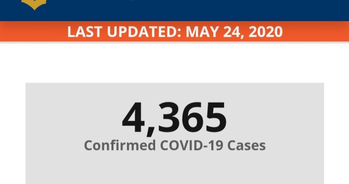 News Update: San Bernardino County, CA: COVID-19 Information; Positive Cases: 4,365 and Deaths: 176.