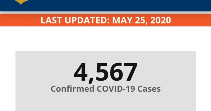 News Update: San Bernardino County, CA: COVID-19 Information; Positive Cases: 4,567 and Deaths: 176.