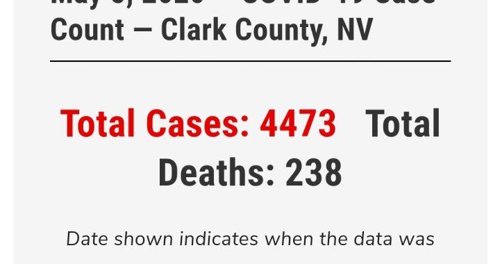 News Update: Clark County, NV: COVID-19 Information; Positive Cases: 4,473 and Deaths: 238.