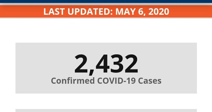 News Update: San Bernardino County, CA: COVID-19 Information; Positive Cases: 2,432 and Deaths: 104.