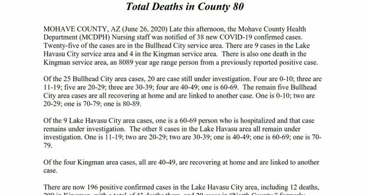 News Update: Mohave County, AZ: COVID-19 Information; Positive Cases: 969; Recovered Cases: 348; and Deaths: 80.
