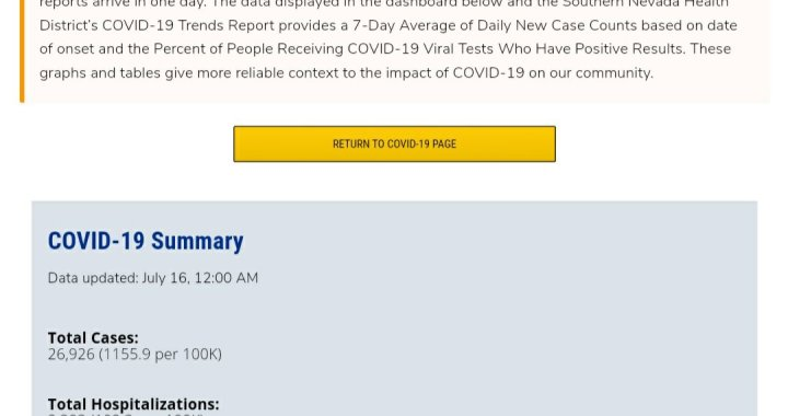 News Update: Clark County, NV: COVID-19 Information; Positive Cases: 26,926; Hospitalizations: 2,383; and Deaths: 507.
