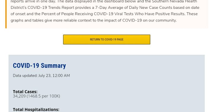 News Update: Clark County, NV: COVID-19 Information; Positive Cases: 34,209; Hospitalizations: 2,548; and Deaths: 580.