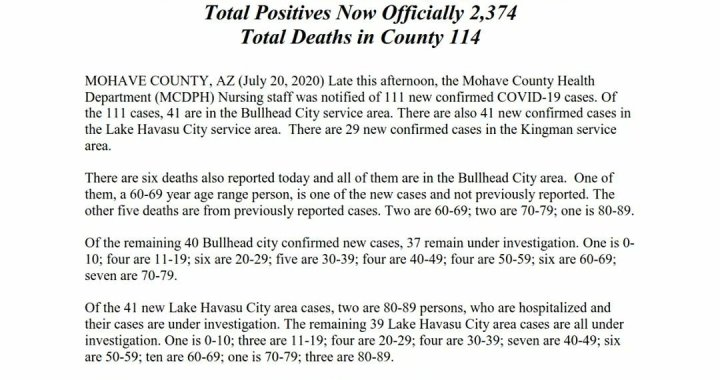 News Update: Mohave County, AZ: COVID-19 Information; Positive Cases: 2,374; Recovered Cases: 648; and Deaths: 114.