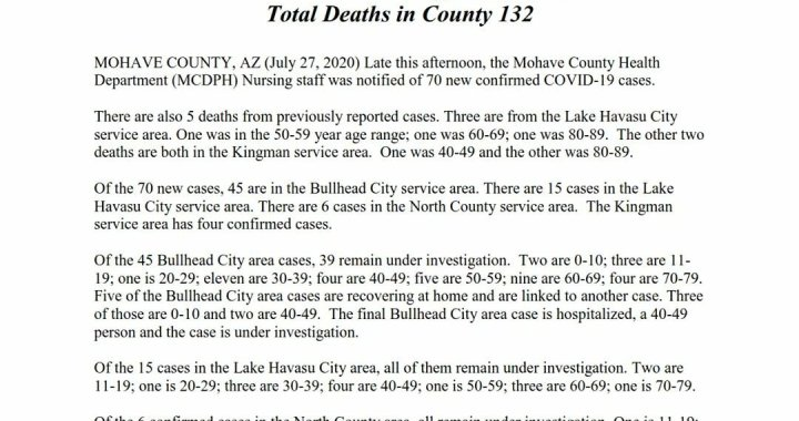 News Update: Mohave County, AZ: COVID-19 Information; Positive Cases: 2,785; Recovered Cases: 962; and Deaths: 132.