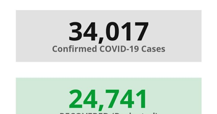 News Update: San Bernardino County, CA: COVID-19 Information; Positive Cases: 34,017; Recovered Projected: 24,741; and Deaths: 477.