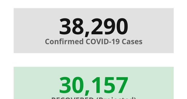 News Update: San Bernardino County, CA: COVID-19 Information; Positive Cases: 38,290; Recovered Projected: 30,157; and Deaths: 555.