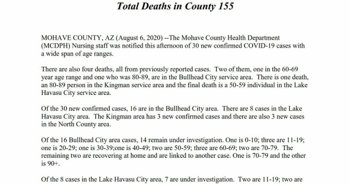 News Update: Mohave County, AZ: COVID-19 Information; Positive Cases: 3,137; Recovered Cases: 1,394; and Deaths: 155.