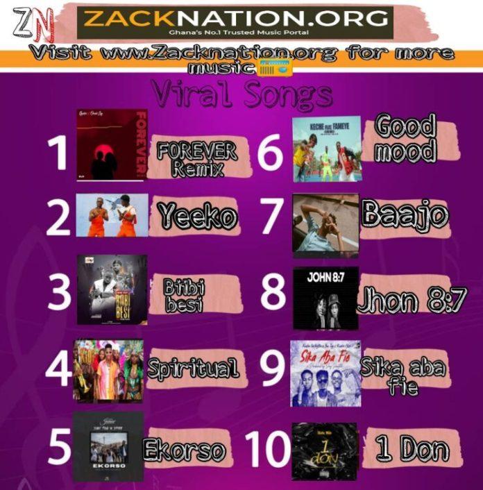 Top Ten (10) Viral Song In Ghana Today