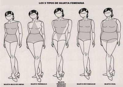 como definir cintura siluetas