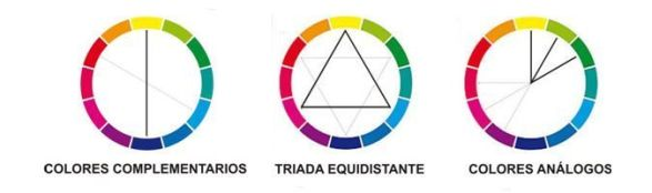 como elegir el color de tu ropa usando el circulo cromatico