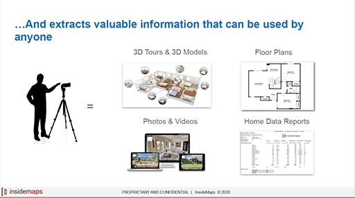 how InsideMaps 3D tours works