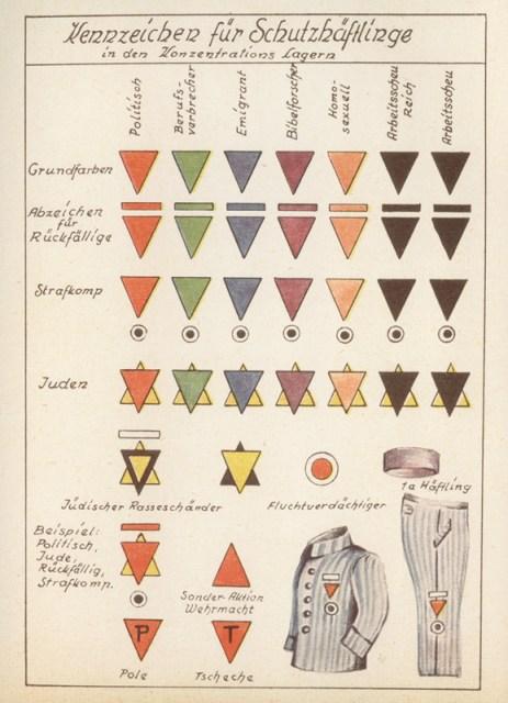 Badges de prisonniers