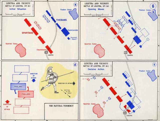 Plan de la  bataille de Leuctres