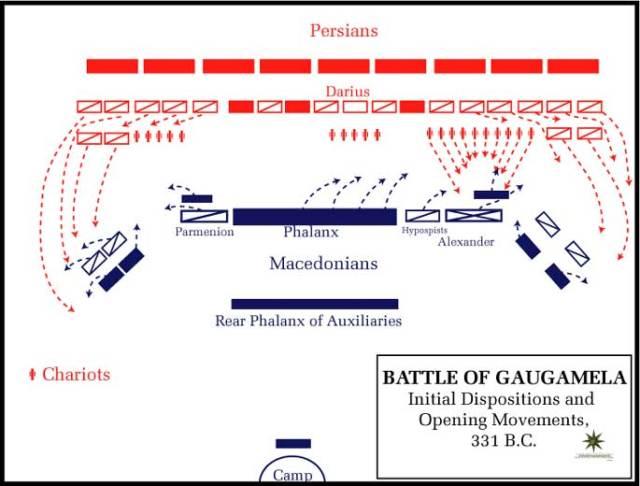 Bataille de Gaugamèles 2