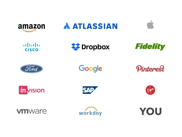Past students are from these companies