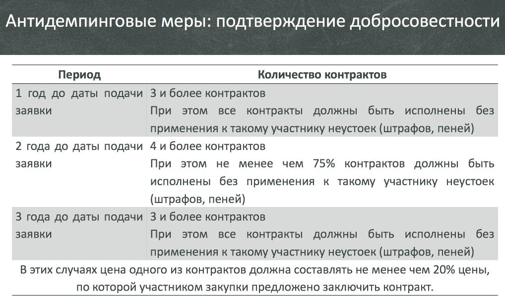Информация подтверждающая ч 9 ст 37 44 фз оьразец