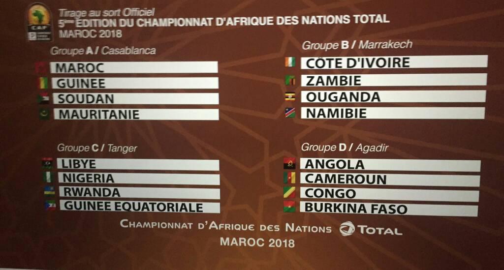 Zambia to face Ivory Coast, Uganda at CHAN