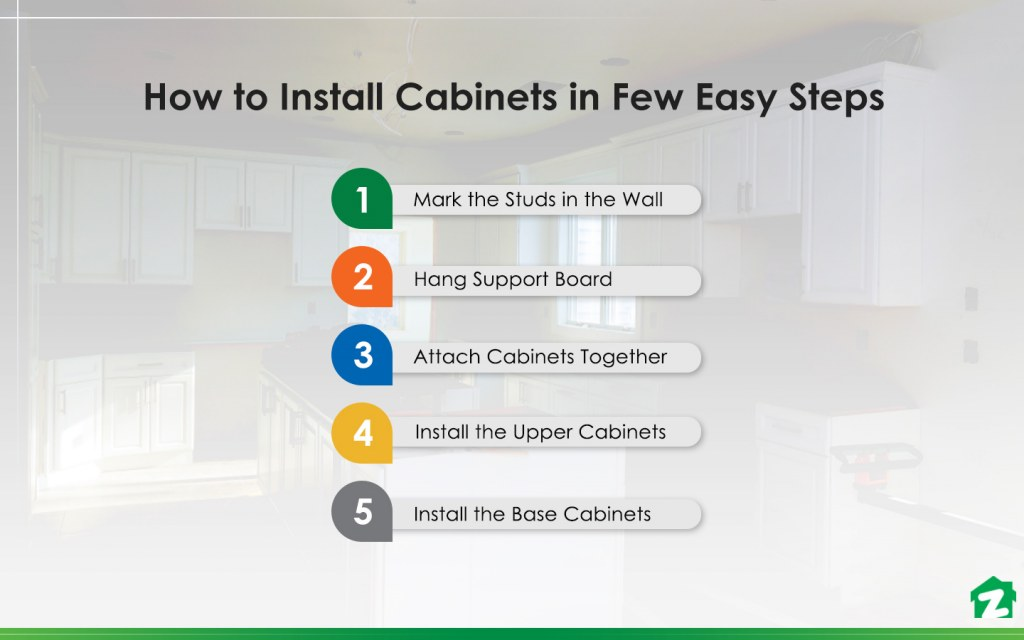 Steps to install cabinets by yourself