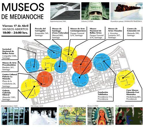 museos-de-medianoche