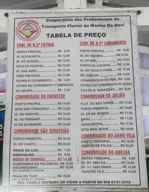 tabela de preço dos barcos Manaus
