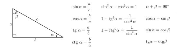 Синус, косинус, тангенс и котангенс в тригонометрии ...