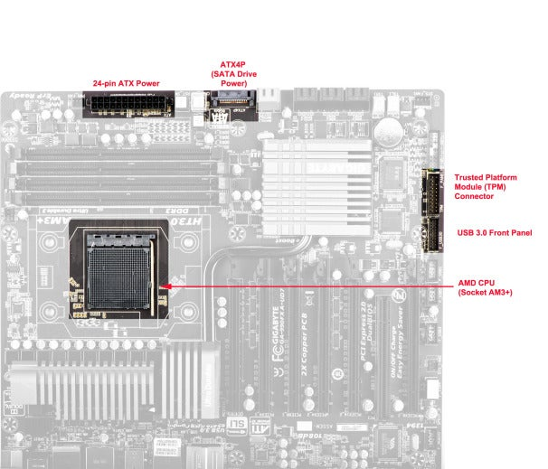 Gigabyte 990FXA-UD7 motherboard; click for full-size image.
