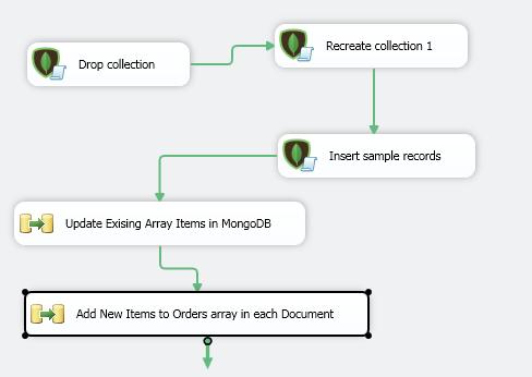 Update or Insert - Upsert MongoDB Array Items using SSIS