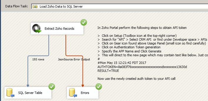 Read / Write Zoho CRM data using SSIS REST API Call   ZappySys Blog