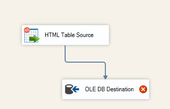 ssis html table to oledb