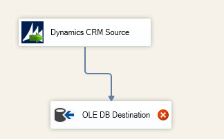 ssis source dynamics sql destination